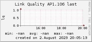 ap1.106_200x50_001eff_00ff1e_ff1e00_AREA_last.png