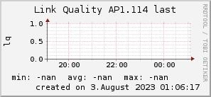 ap1.114_200x50_001eff_00ff1e_ff1e00_AREA_last.png