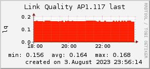 ap1.117_200x50_001eff_00ff1e_ff1e00_AREA_last.png