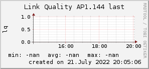 ap1.144_200x50_001eff_00ff1e_ff1e00_AREA_last.png