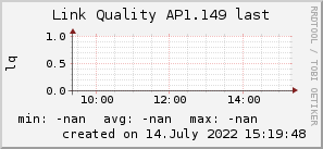 ap1.149_200x50_001eff_00ff1e_ff1e00_AREA_last.png