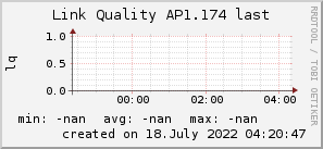ap1.174_200x50_001eff_00ff1e_ff1e00_AREA_last.png