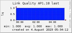 ap1.18_200x50_001eff_00ff1e_ff1e00_AREA_last.png