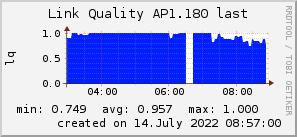 ap1.180_200x50_001eff_00ff1e_ff1e00_AREA_last.png
