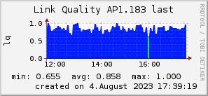 ap1.183_200x50_001eff_00ff1e_ff1e00_AREA_last.png