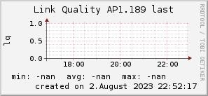 ap1.189_200x50_001eff_00ff1e_ff1e00_AREA_last.png