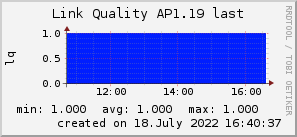 ap1.19_200x50_001eff_00ff1e_ff1e00_AREA_last.png