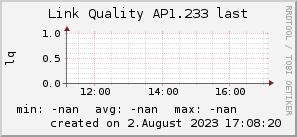 ap1.233_200x50_001eff_00ff1e_ff1e00_AREA_last.png