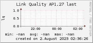 ap1.27_200x50_001eff_00ff1e_ff1e00_AREA_last.png