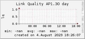 ap1.30_200x50_001eff_00ff1e_ff1e00_AREA_day.png