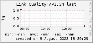 ap1.34_200x50_001eff_00ff1e_ff1e00_AREA_last.png
