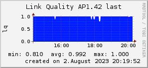 ap1.42_200x50_001eff_00ff1e_ff1e00_AREA_last.png