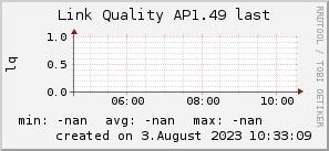 ap1.49_200x50_001eff_00ff1e_ff1e00_AREA_last.png