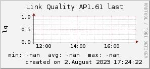 ap1.61_200x50_001eff_00ff1e_ff1e00_AREA_last.png