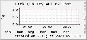 ap1.67_200x50_001eff_00ff1e_ff1e00_AREA_last.png
