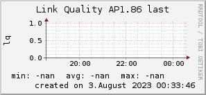 ap1.86_200x50_001eff_00ff1e_ff1e00_AREA_last.png