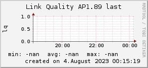 ap1.89_200x50_001eff_00ff1e_ff1e00_AREA_last.png