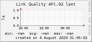 ap1.92_200x50_001eff_00ff1e_ff1e00_AREA_last.png