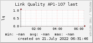 ap107_200x50_001eff_00ff1e_ff1e00_AREA_last.png