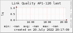 ap126_200x50_001eff_00ff1e_ff1e00_AREA_last.png