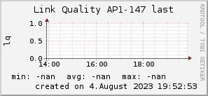 ap147_200x50_001eff_00ff1e_ff1e00_AREA_last.png