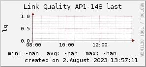 ap148_200x50_001eff_00ff1e_ff1e00_AREA_last.png