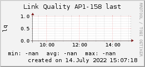 ap158_200x50_001eff_00ff1e_ff1e00_AREA_last.png