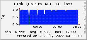ap181_200x50_001eff_00ff1e_ff1e00_AREA_last.png