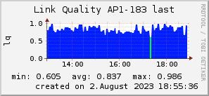 ap183_200x50_001eff_00ff1e_ff1e00_AREA_last.png