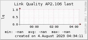 ap2.106_200x50_001eff_00ff1e_ff1e00_AREA_last.png
