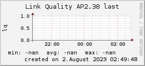 ap2.38_200x50_001eff_00ff1e_ff1e00_AREA_last.png