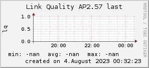 ap2.57_200x50_001eff_00ff1e_ff1e00_AREA_last.png