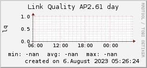 ap2.61_200x50_001eff_00ff1e_ff1e00_AREA_day.png