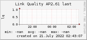 ap2.61_200x50_001eff_00ff1e_ff1e00_AREA_last.png