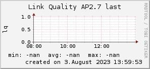 ap2.7_200x50_001eff_00ff1e_ff1e00_AREA_last.png