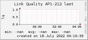 ap212_200x50_001eff_00ff1e_ff1e00_AREA_last.png
