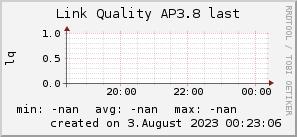 ap3.8_200x50_001eff_00ff1e_ff1e00_AREA_last.png
