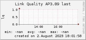 ap3.89_200x50_001eff_00ff1e_ff1e00_AREA_last.png