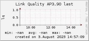 ap3.90_200x50_001eff_00ff1e_ff1e00_AREA_last.png